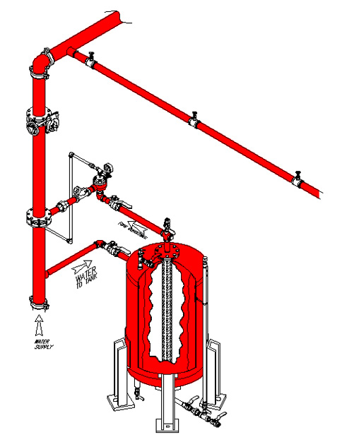 Fire Suppression System Installation Fire Protection